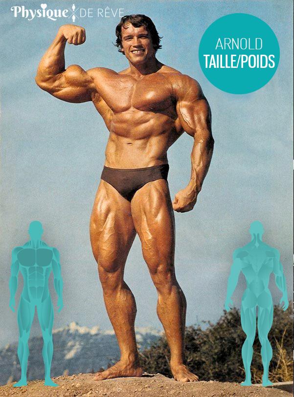 Arnold-Schwarzenegger-taille-poids