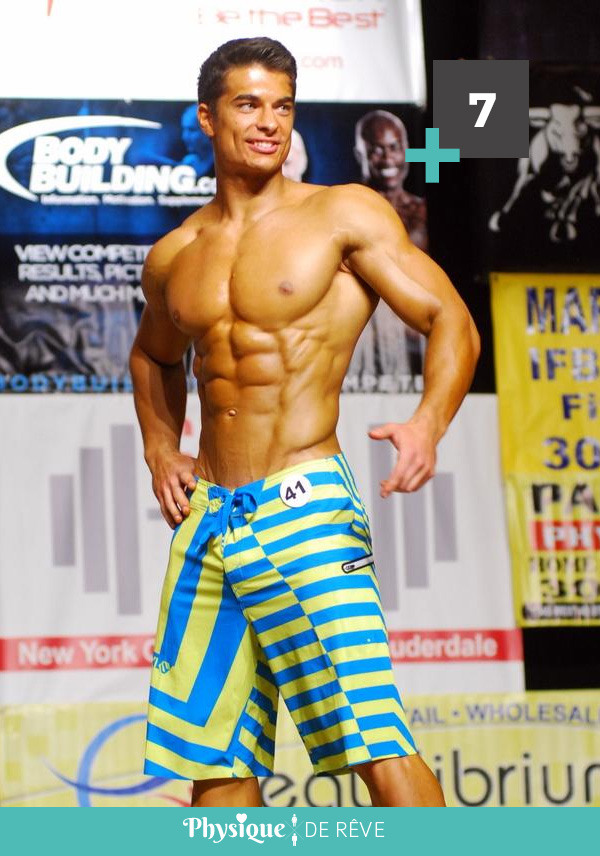 muscles-aesthetic-Kirill-Chayka